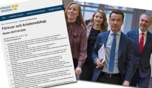 "Sweden: ""Center-right"" parties propose enrolling Muslim migrants in volunteer defense organizations"